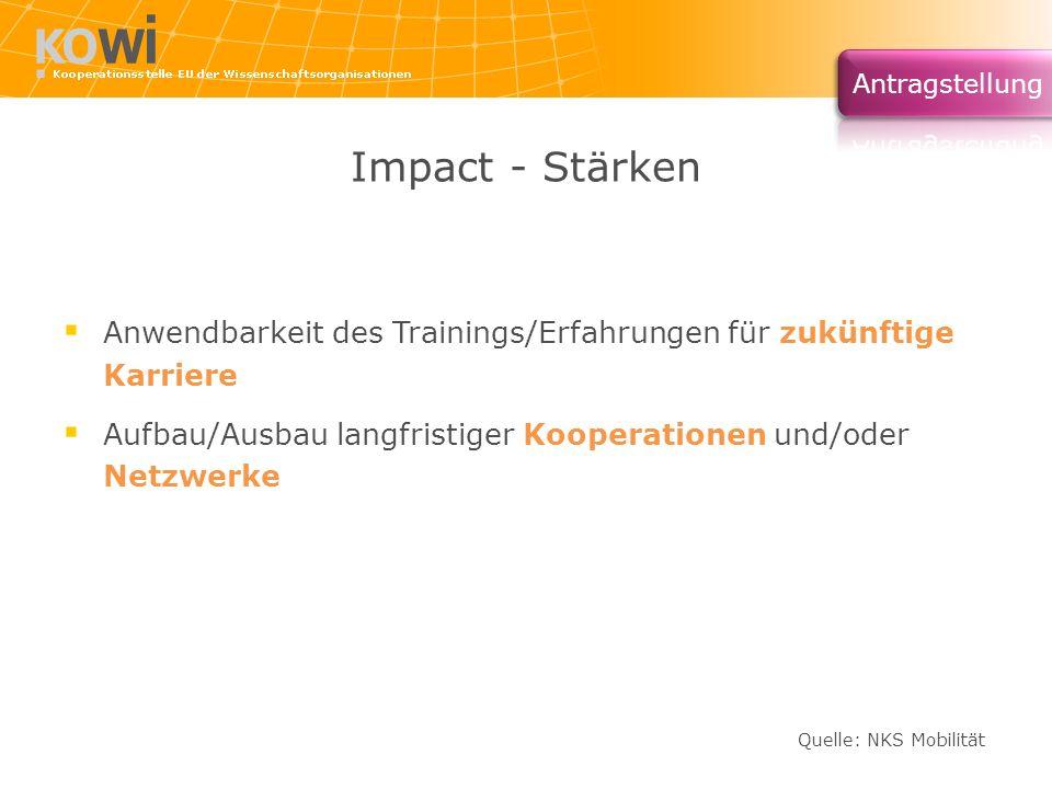 Impact - Stärken Anwendbarkeit des Trainings/Erfahrungen für zukünftige Karriere Aufbau/Ausbau langfristiger Kooperationen und/oder Netzwerke Quelle: