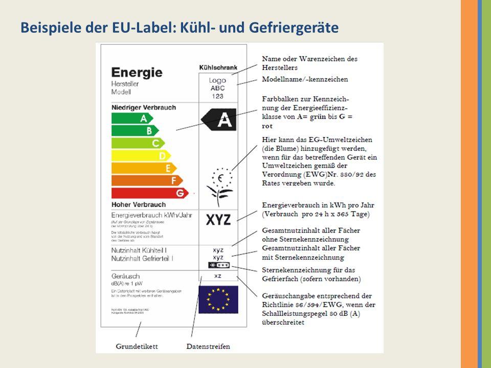 Beispiele der EU-Label: Waschvollautomat