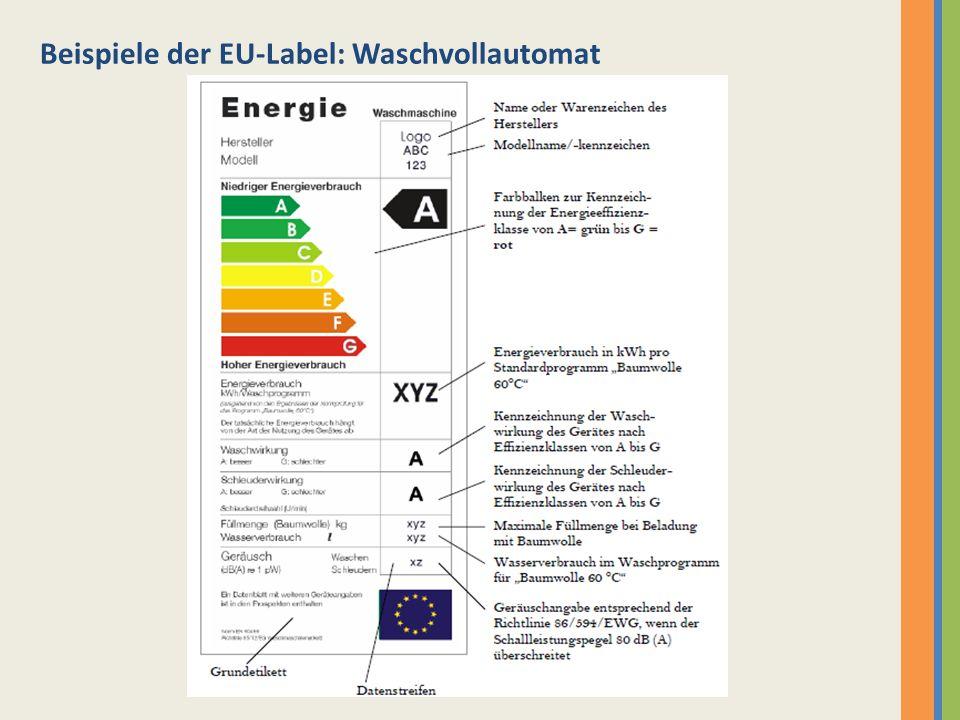 Beispiele der EU-Label: Backofen