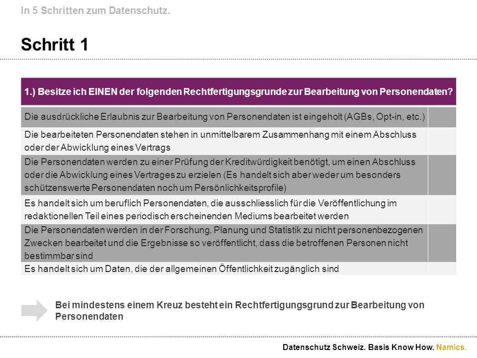 Namics. Schritt 1 1.) Besitze ich EINEN der folgenden Rechtfertigungsgrunde zur Bearbeitung von Personendaten? Die ausdrückliche Erlaubnis zur Bearbei
