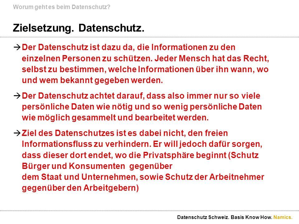 Namics. Datenschutz und eCommerce. Datenschutz Schweiz. Basis Know How.
