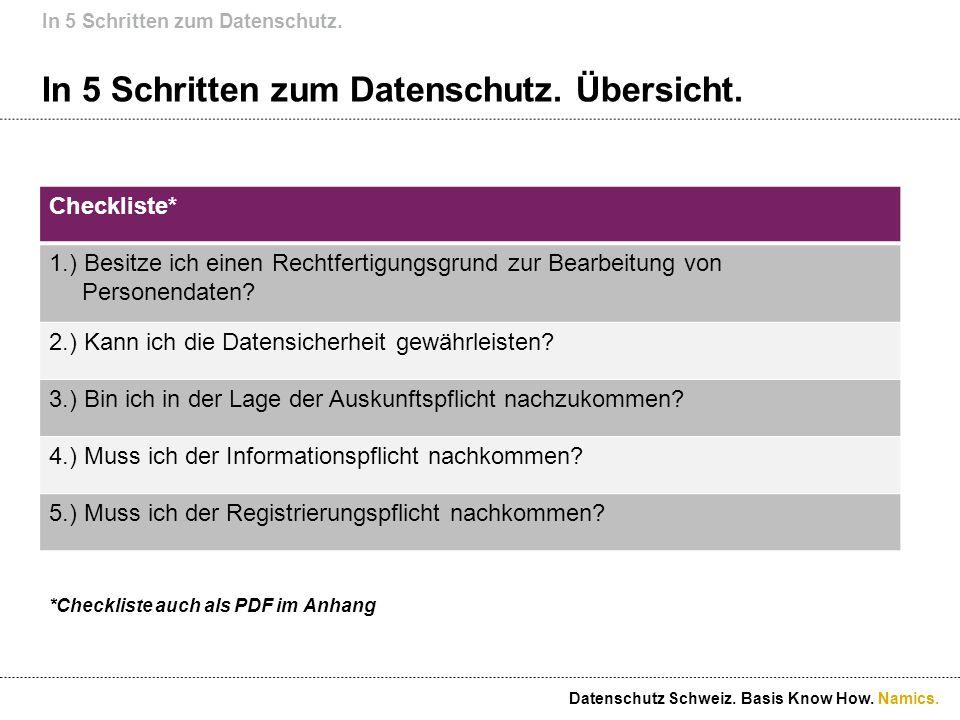 Namics. In 5 Schritten zum Datenschutz. Übersicht. In 5 Schritten zum Datenschutz. Datenschutz Schweiz. Basis Know How. Checkliste* 1.) Besitze ich ei
