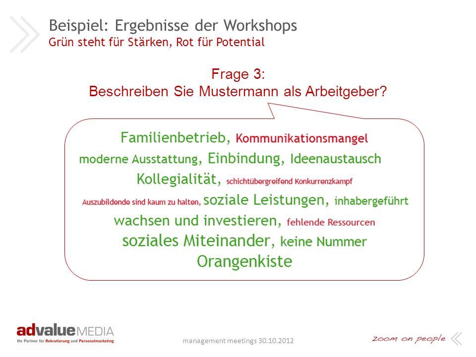 Beispiel: Fragen für interne Workshops Empfehlung: 2 Workshops/ Mitarbeiterauswahl repräsentativer Querschnitt Frage 1: Wie sind Sie auf Mustermann au