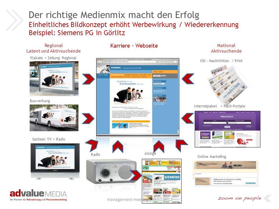Regionale Tankstellen - Zapfpistolenwerbung Unsere Kampagne für Siemens Eingesetzte Werbemittel Autohöfe an Pendlerstrecken rund um Dresden und Görlit
