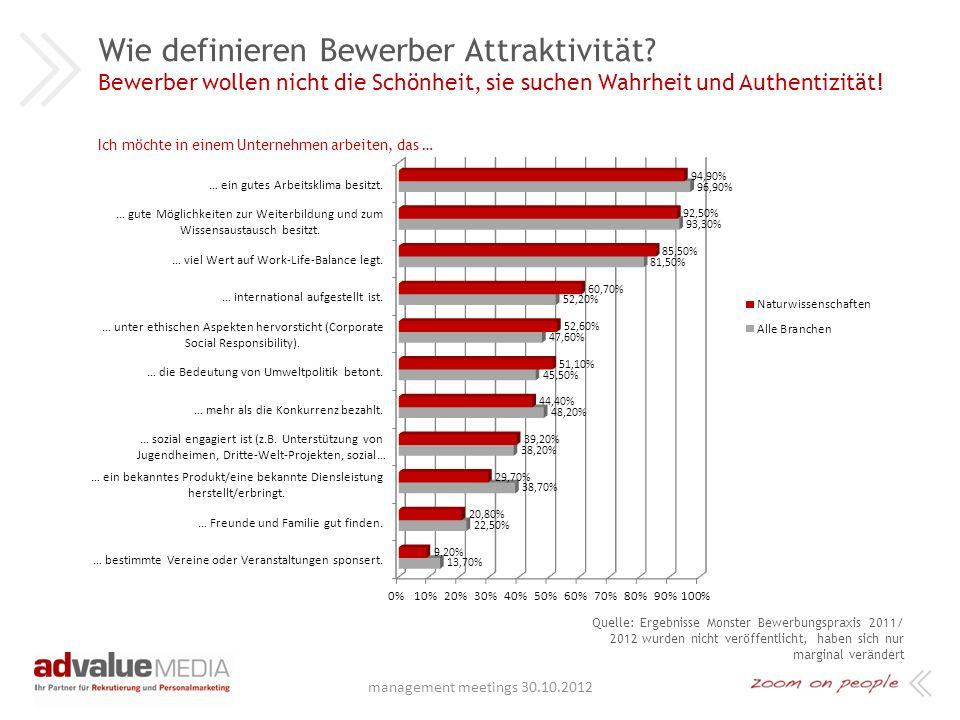 Verkehrsmittelwerbung - Traffic Boards Unsere Kampagne für Siemens Eingesetzte Werbemittel Out-of-Home-Medien, z.B.