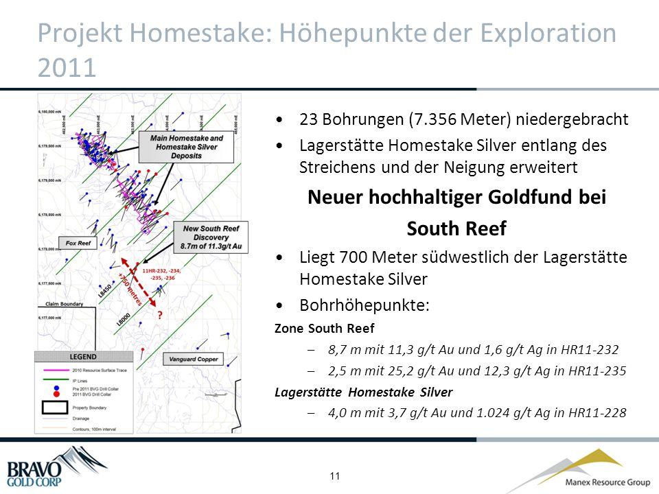 11 Projekt Homestake: Höhepunkte der Exploration 2011 23 Bohrungen (7.356 Meter) niedergebracht Lagerstätte Homestake Silver entlang des Streichens und der Neigung erweitert Neuer hochhaltiger Goldfund bei South Reef Liegt 700 Meter südwestlich der Lagerstätte Homestake Silver Bohrhöhepunkte: Zone South Reef –8,7 m mit 11,3 g/t Au und 1,6 g/t Ag in HR11-232 –2,5 m mit 25,2 g/t Au und 12,3 g/t Ag in HR11-235 Lagerstätte Homestake Silver –4,0 m mit 3,7 g/t Au und 1.024 g/t Ag in HR11-228