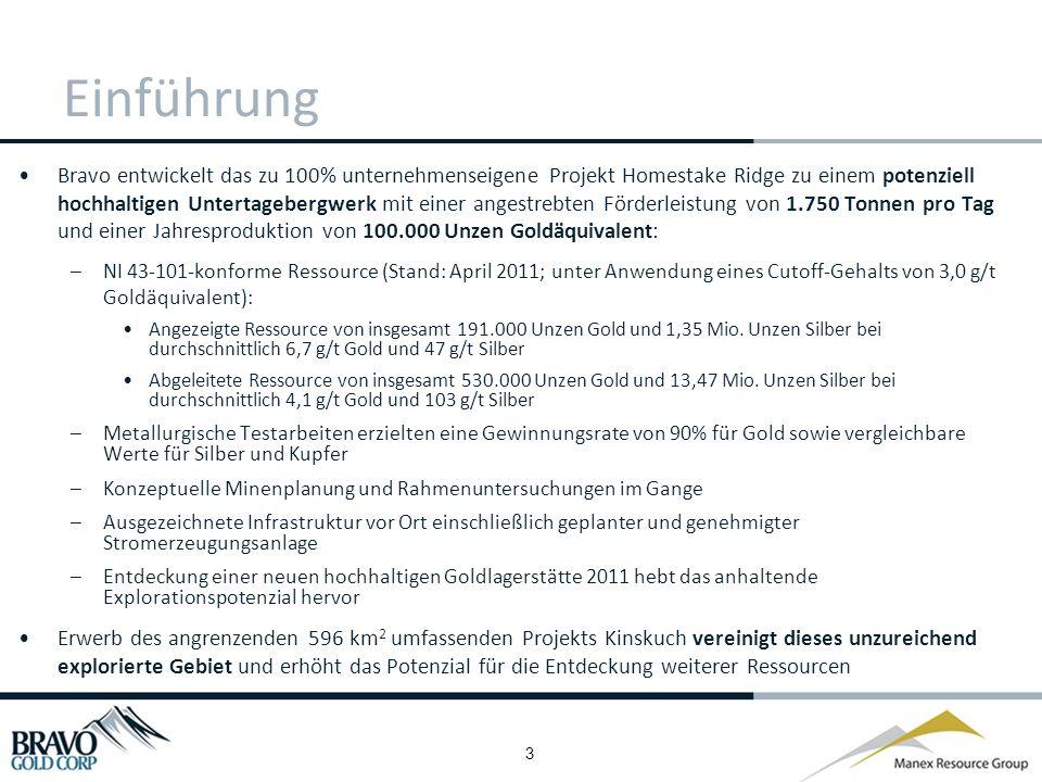 3 Einführung Bravo entwickelt das zu 100% unternehmenseigene Projekt Homestake Ridge zu einem potenziell hochhaltigen Untertagebergwerk mit einer angestrebten Förderleistung von 1.750 Tonnen pro Tag und einer Jahresproduktion von 100.000 Unzen Goldäquivalent: –NI 43-101-konforme Ressource (Stand: April 2011; unter Anwendung eines Cutoff-Gehalts von 3,0 g/t Goldäquivalent): Angezeigte Ressource von insgesamt 191.000 Unzen Gold und 1,35 Mio.