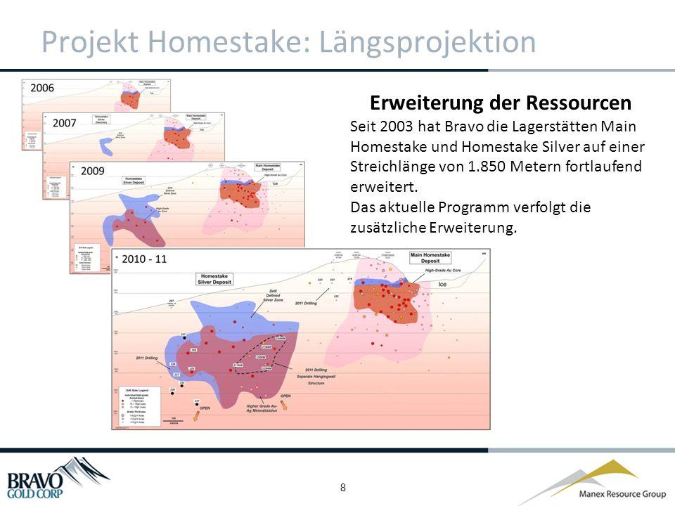 Projekt Homestake: Längsprojektion 8 Erweiterung der Ressourcen Seit 2003 hat Bravo die Lagerstätten Main Homestake und Homestake Silver auf einer Streichlänge von 1.850 Metern fortlaufend erweitert.