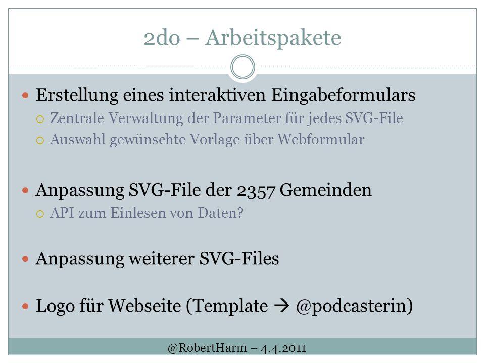2do – Arbeitspakete Erstellung eines interaktiven Eingabeformulars Zentrale Verwaltung der Parameter für jedes SVG-File Auswahl gewünschte Vorlage übe