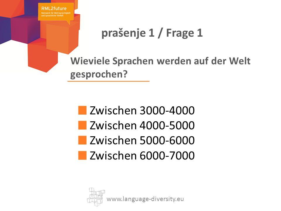 Wieviele Sprachen werden auf der Welt gesprochen? Zwischen 3000-4000 Zwischen 4000-5000 Zwischen 5000-6000 Zwischen 6000-7000 www.language-diversity.e