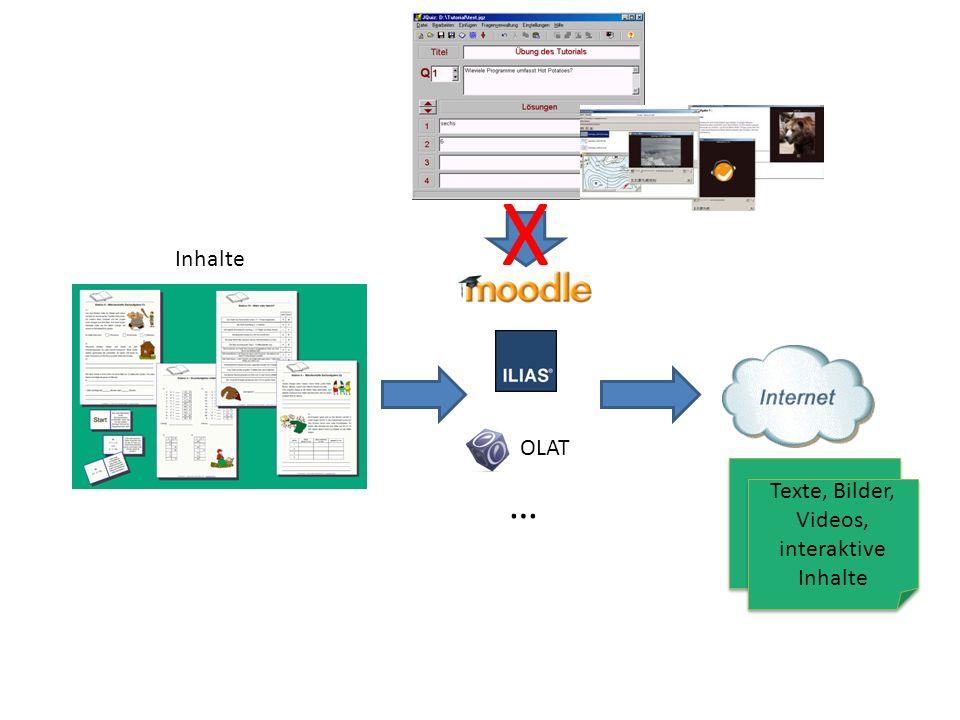 Inhalte Texte, Bilder Texte, Bilder, Videos, interaktive Inhalte OLAT … X