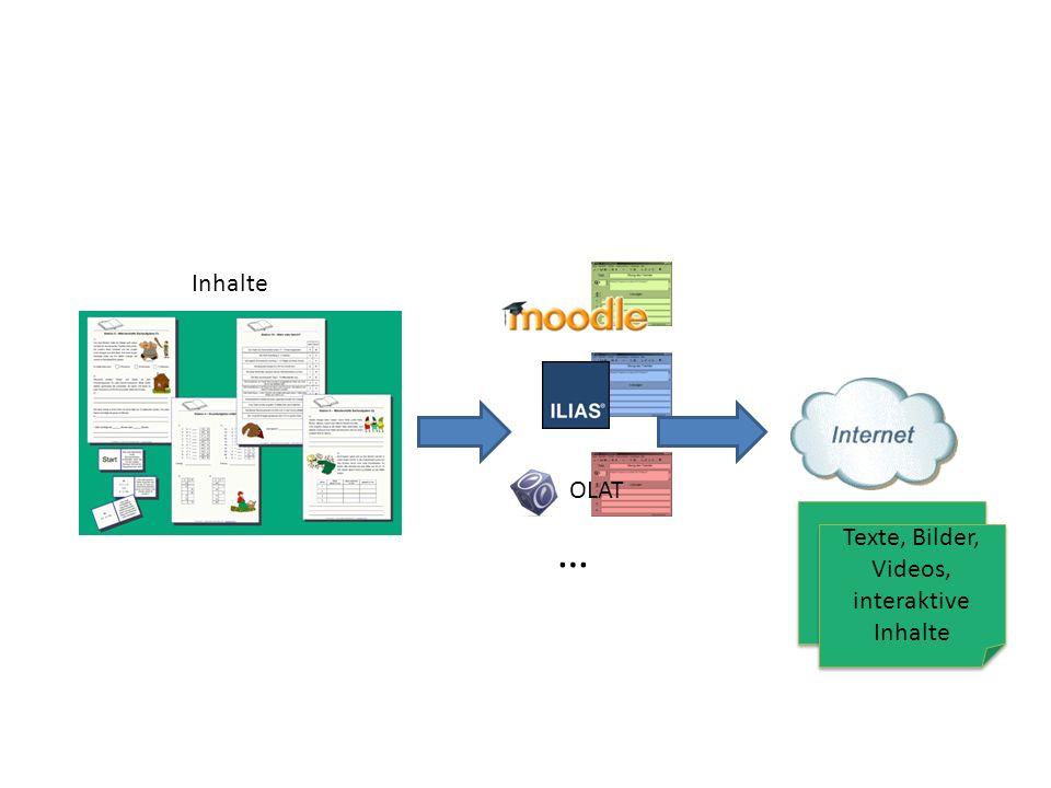 Inhalte Texte, Bilder Texte, Bilder, Videos, interaktive Inhalte OLAT …