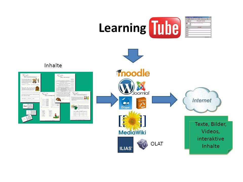 Inhalte Texte, Bilder Texte, Bilder, Videos, interaktive Inhalte Learning OLAT