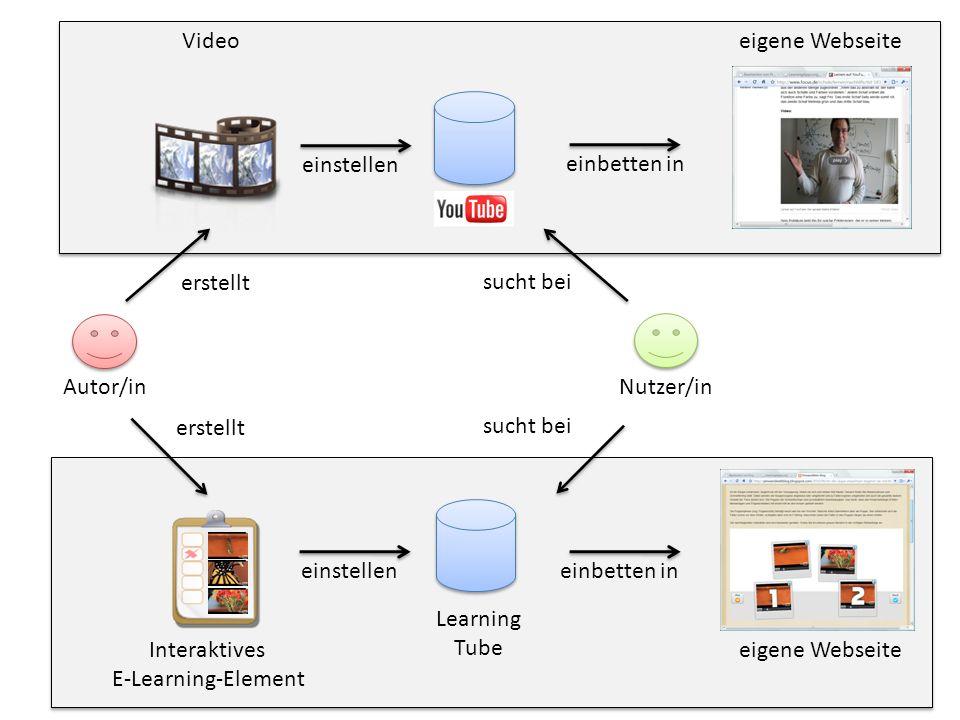 Autor/in Nutzer/in erstellt einstellen einbetten in sucht bei Learning Tube erstellt einstellen sucht bei einbetten in eigene Webseite Interaktives E-