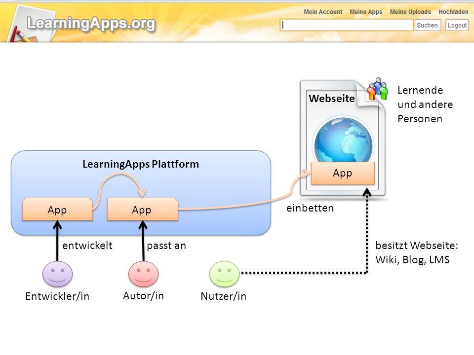 Autor/in Nutzer/inEntwickler/in LearningApps Plattform App entwickeltpasst an einbetten Lernende und andere Personen Webseite besitzt Webseite: Wiki,
