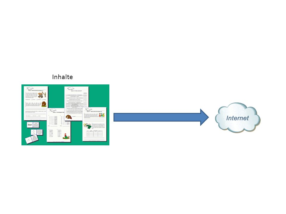 Laufzeitverhalten Server Client A Client B Client C Client D Es waren maximal 4 unterschiedliche Benutzer zeitgleich online.