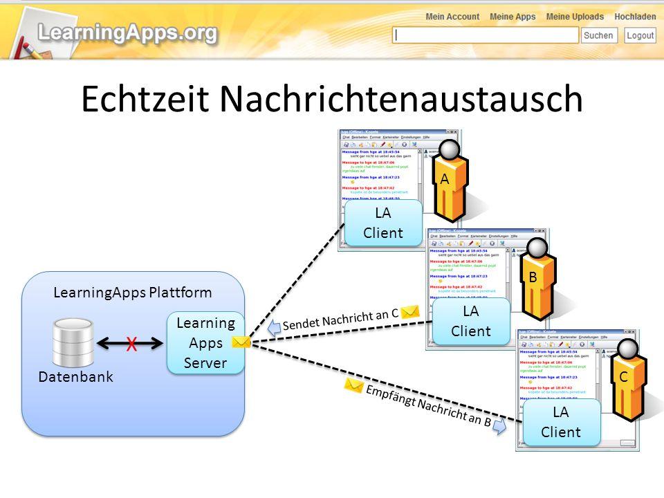 LearningApps Plattform Datenbank Learning Apps Server LA Client X Sendet Nachricht an C A B C Empfängt Nachricht an B Echtzeit Nachrichtenaustausch