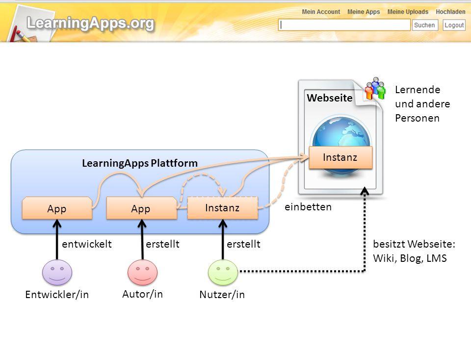 Autor/in Nutzer/inEntwickler/in LearningApps Plattform App entwickelterstellt einbetten Lernende und andere Personen Webseite besitzt Webseite: Wiki,