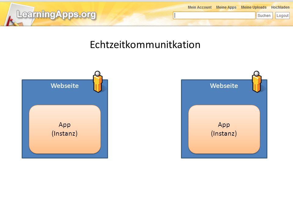 Echtzeitkommunitkation Webseite App (Instanz)