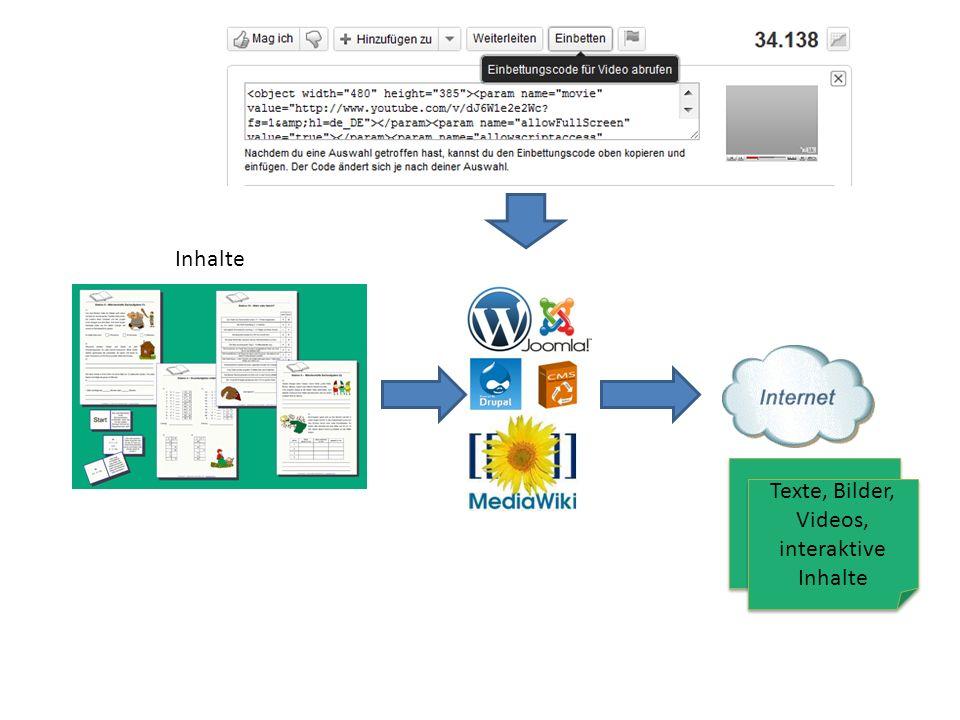 Inhalte Texte, Bilder Texte, Bilder, Videos, interaktive Inhalte