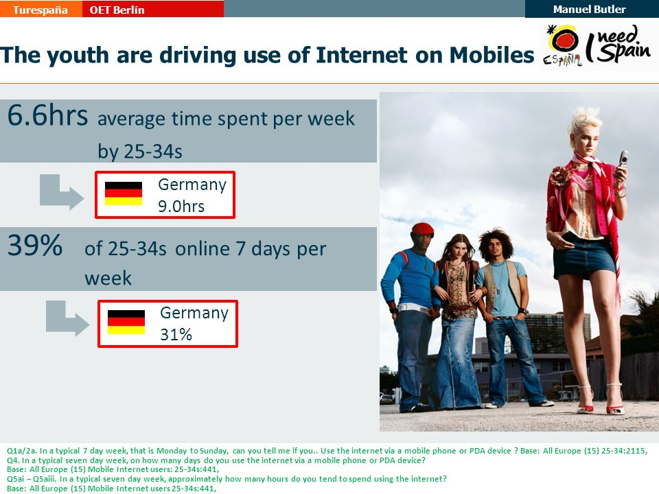 TurespañaOET Berlín Manuel Butler 6 The youth are driving use of Internet on Mobiles 6.6hrs average time spent per week by 25-34s 39% of 25-34s online 7 days per week Q1a/2a.