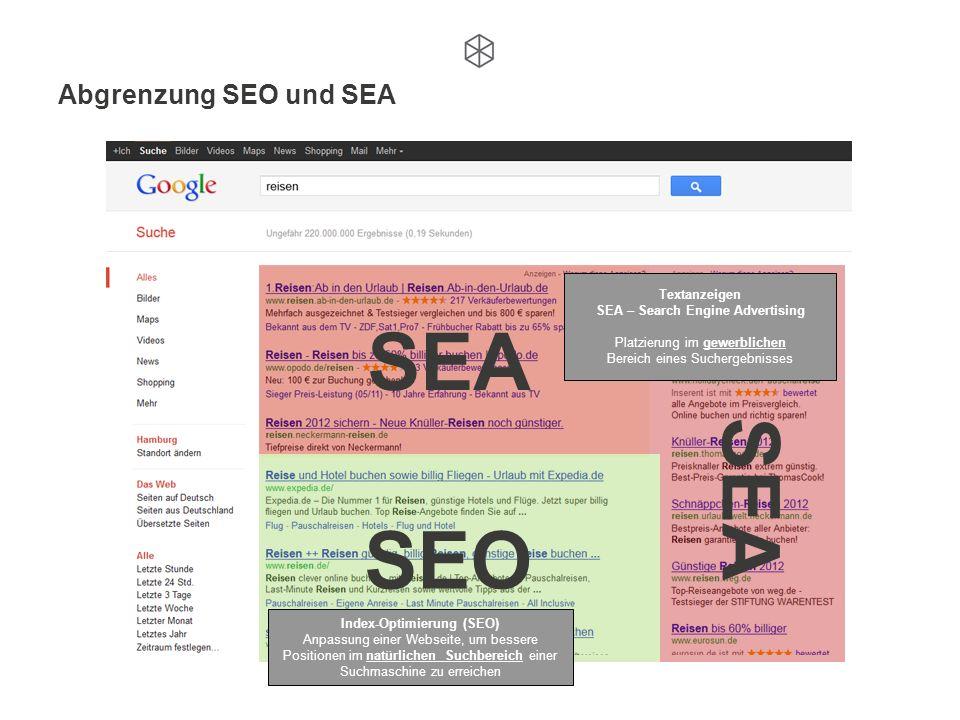 Abgrenzung SEO und SEA SEA SEO Textanzeigen SEA – Search Engine Advertising Platzierung im gewerblichen Bereich eines Suchergebnisses Index-Optimierung (SEO) Anpassung einer Webseite, um bessere Positionen im natürlichen Suchbereich einer Suchmaschine zu erreichen