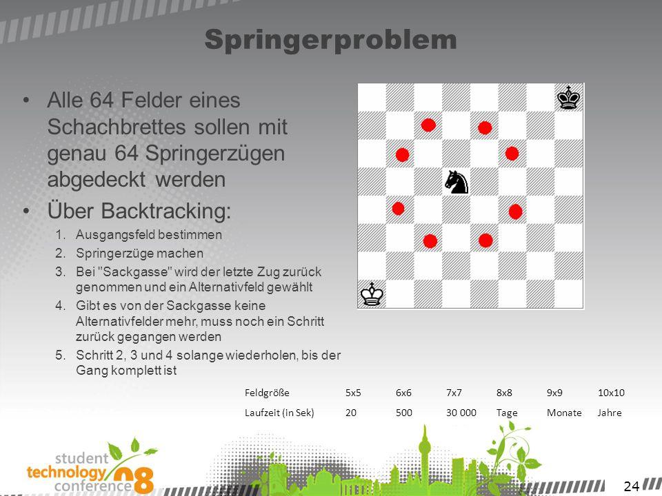 24 Springerproblem Alle 64 Felder eines Schachbrettes sollen mit genau 64 Springerzügen abgedeckt werden Über Backtracking: 1.Ausgangsfeld bestimmen 2