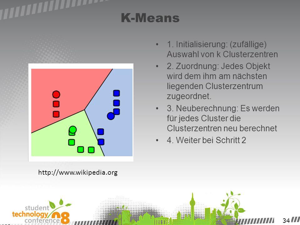 34 K-Means 1. Initialisierung: (zufällige) Auswahl von k Clusterzentren 2. Zuordnung: Jedes Objekt wird dem ihm am nächsten liegenden Clusterzentrum z