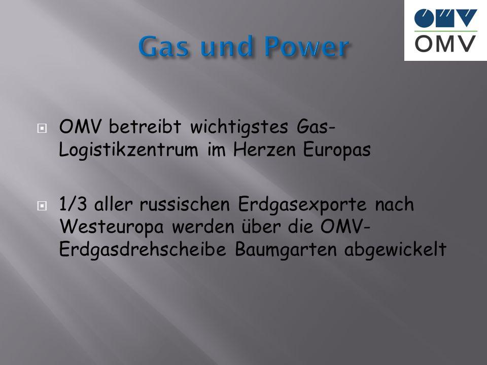 OMV betreibt wichtigstes Gas- Logistikzentrum im Herzen Europas 1/3 aller russischen Erdgasexporte nach Westeuropa werden über die OMV- Erdgasdrehsche
