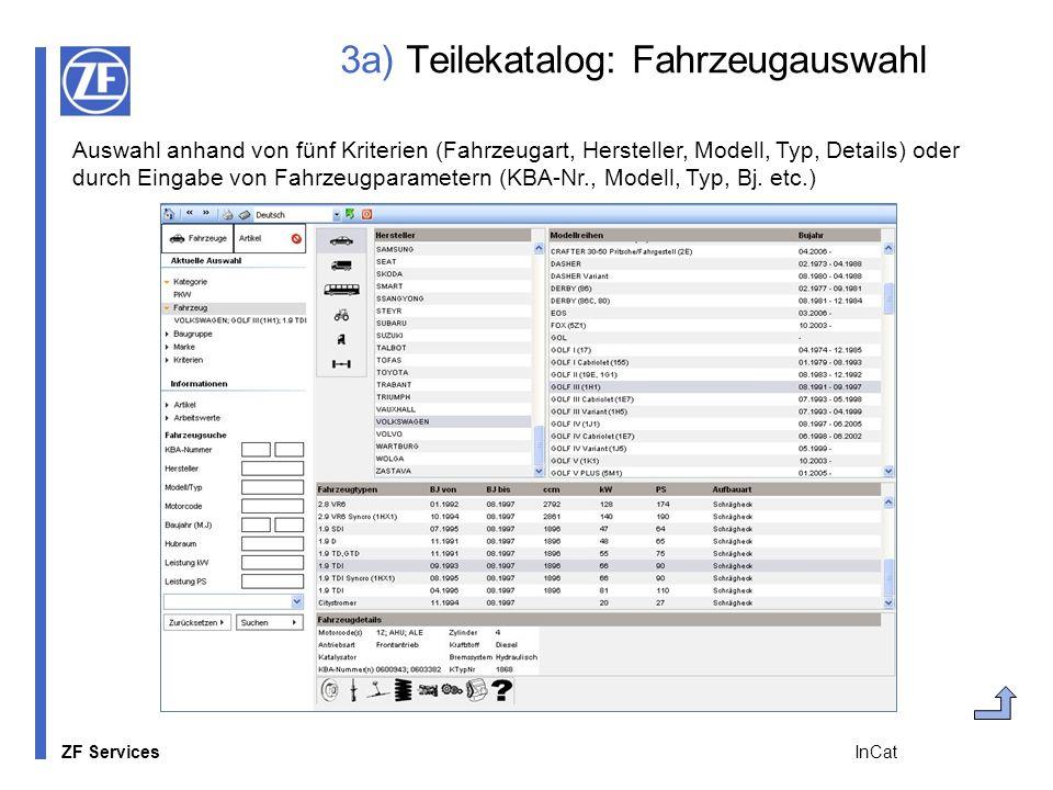 ZF Services InCat 3a) Teilekatalog: Fahrzeugauswahl Auswahl anhand von fünf Kriterien (Fahrzeugart, Hersteller, Modell, Typ, Details) oder durch Einga