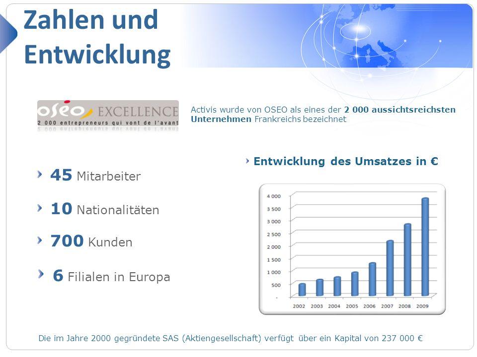 45 Mitarbeiter 10 Nationalitäten 700 Kunden 6 Filialen in Europa Die im Jahre 2000 gegründete SAS (Aktiengesellschaft) verfügt über ein Kapital von 23