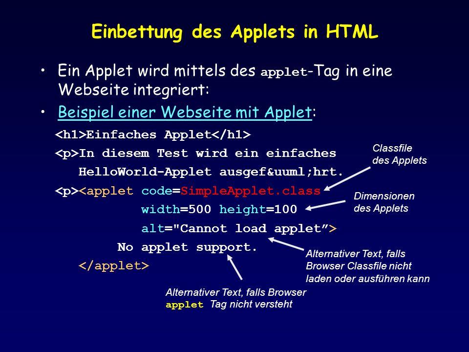 Einbettung des Applets in HTML Ein Applet wird mittels des applet -Tag in eine Webseite integriert: Beispiel einer Webseite mit Applet:Beispiel einer Webseite mit Applet Einfaches Applet In diesem Test wird ein einfaches HelloWorld-Applet ausgeführt.