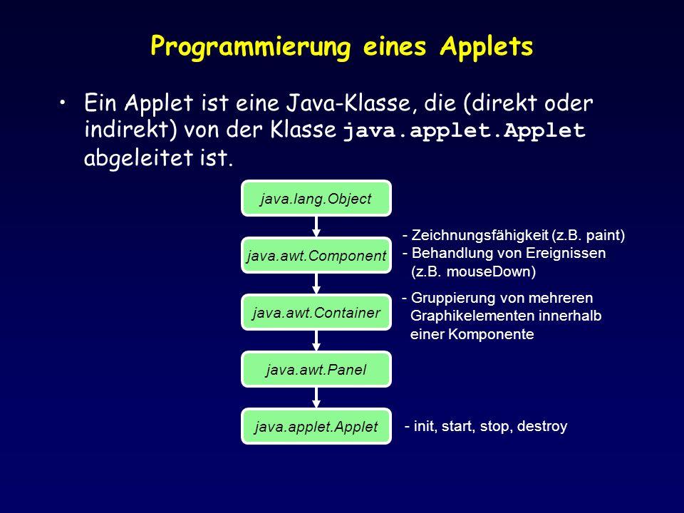 Programmierung eines Applets Ein Applet ist eine Java-Klasse, die (direkt oder indirekt) von der Klasse java.applet.Applet abgeleitet ist.
