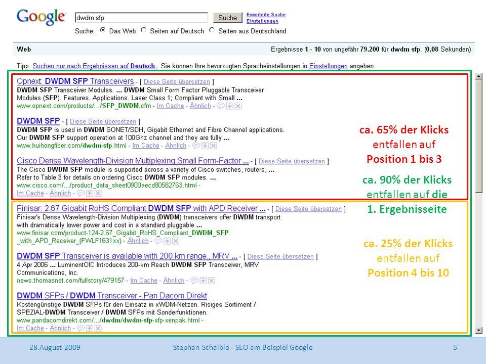 28.August 2009Stephan Schaible - SEO am Beispiel Google5 ca. 65% der Klicks entfallen auf Position 1 bis 3 ca. 25% der Klicks entfallen auf Position 4