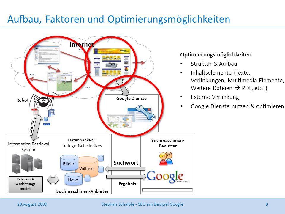Aufbau, Faktoren und Optimierungsmöglichkeiten 28.August 2009Stephan Schaible - SEO am Beispiel Google8 … … … … Volltext Bilder News Datenbanken – kat