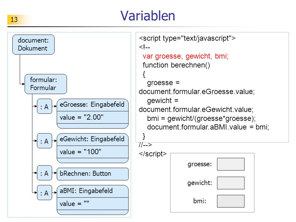 13 Variablen document: Dokument formular: Formular : A eGroesse: Eingabefeld value =