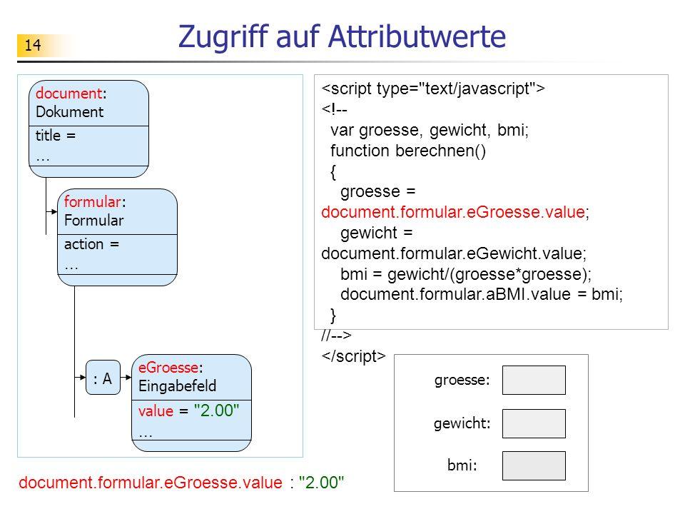 14 Zugriff auf Attributwerte eGroesse: Eingabefeld value =