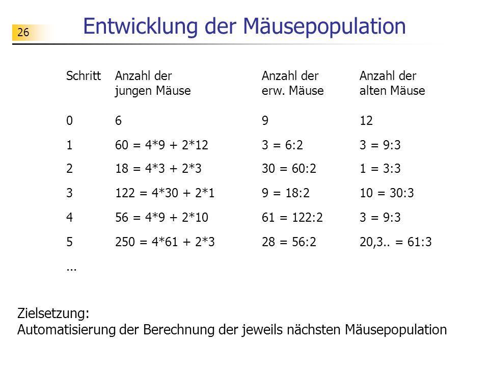 26 Entwicklung der Mäusepopulation SchrittAnzahl der Anzahl derAnzahl der jungen Mäuseerw. Mäusealten Mäuse 06912 160 = 4*9 + 2*123 = 6:23 = 9:3 218 =