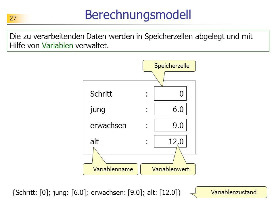 27 Berechnungsmodell 0 6.0 9.0 12.0 Schritt: jung: erwachsen: alt: Die zu verarbeitenden Daten werden in Speicherzellen abgelegt und mit Hilfe von Var