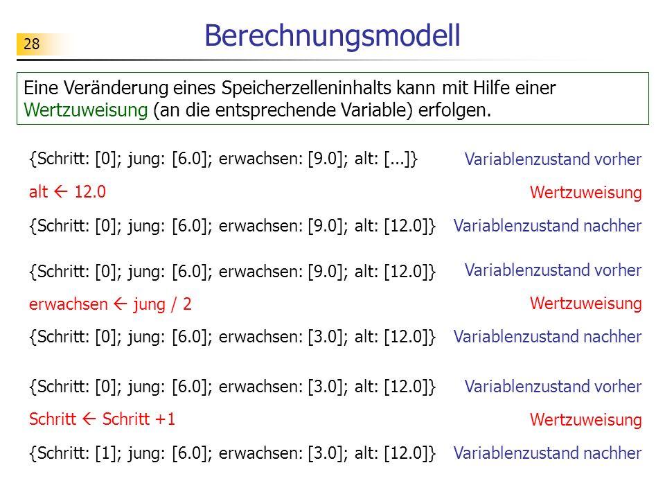 28 Berechnungsmodell alt 12.0 Variablenzustand vorher Wertzuweisung {Schritt: [0]; jung: [6.0]; erwachsen: [9.0]; alt: [...]} Variablenzustand nachher