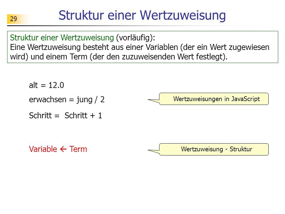 29 Struktur einer Wertzuweisung Schritt = Schritt + 1 Struktur einer Wertzuweisung (vorläufig): Eine Wertzuweisung besteht aus einer Variablen (der ei