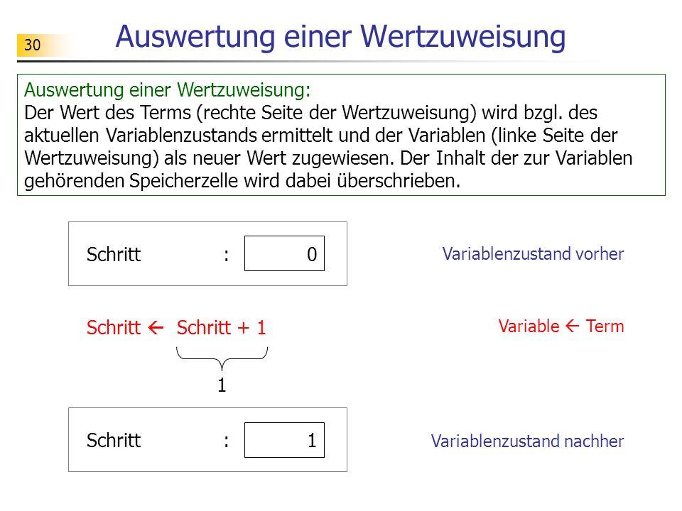 30 Auswertung einer Wertzuweisung 0Schritt: Variablenzustand vorher Variable Term Variablenzustand nachher 1 Schritt Schritt + 1 1Schritt: Auswertung