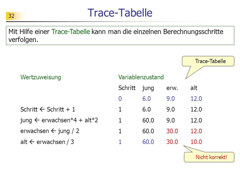 32 Trace-Tabelle Variablenzustand Schrittjungerw.alt 06.09.012.0 16.09.012.0 160.09.012.0 160.030.012.0 160.030.010.0 Wertzuweisung Schritt Schritt +
