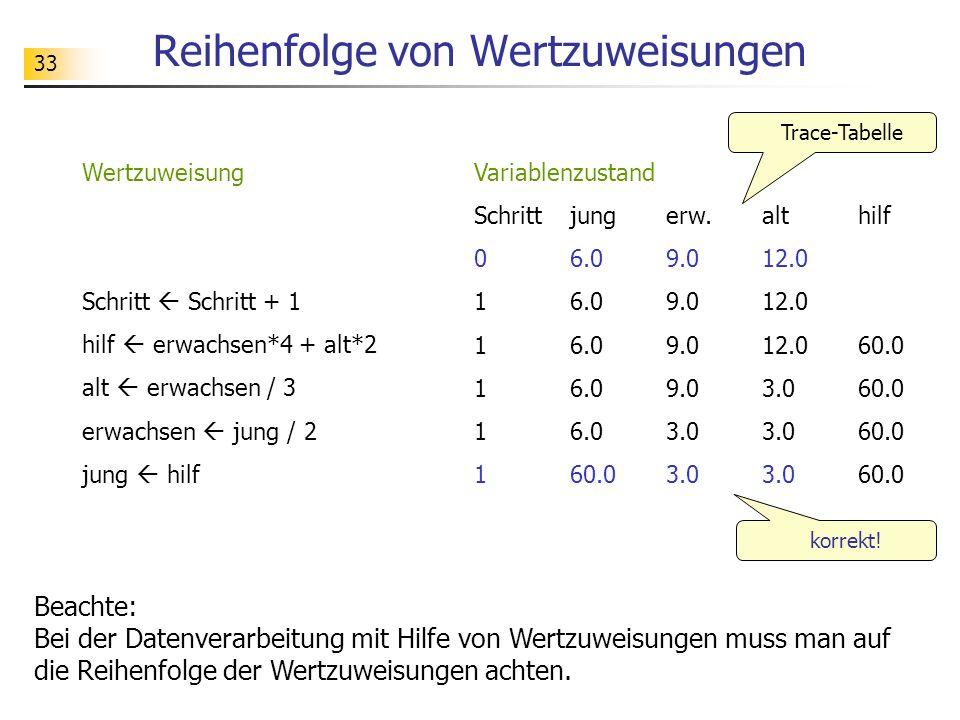 33 Reihenfolge von Wertzuweisungen Variablenzustand Schrittjungerw.althilf 06.09.012.0 16.09.012.0 16.09.012.060.0 16.09.03.060.0 16.03.03.060.0 160.0