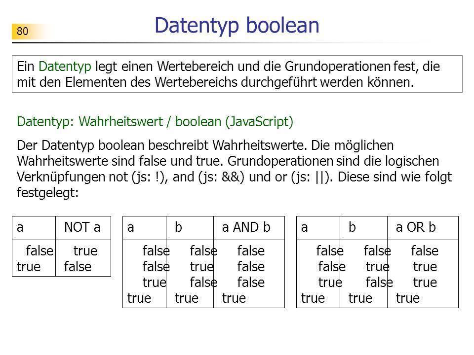 80 Datentyp: Wahrheitswert / boolean (JavaScript) Der Datentyp boolean beschreibt Wahrheitswerte. Die möglichen Wahrheitswerte sind false und true. Gr
