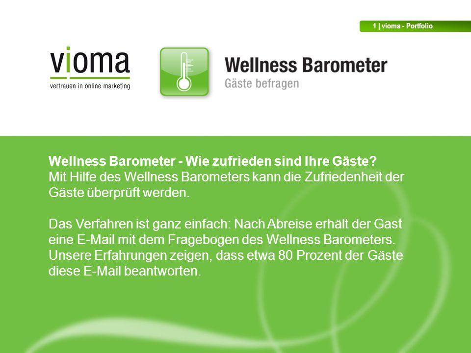 Wellness Barometer - Wie zufrieden sind Ihre Gäste.