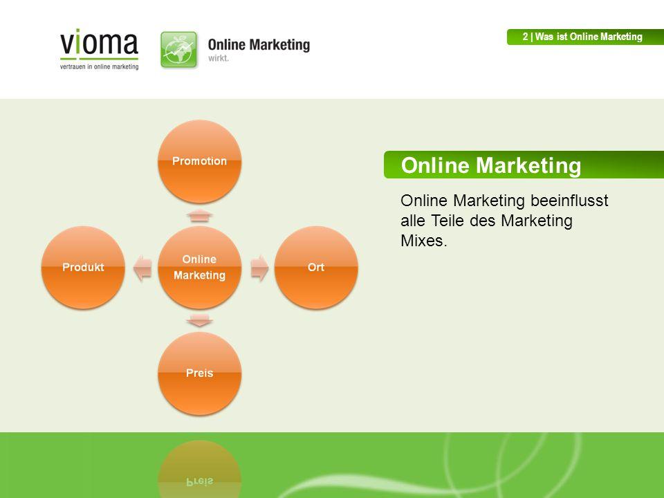 Online Marketing Online Marketing beeinflusst alle Teile des Marketing Mixes.