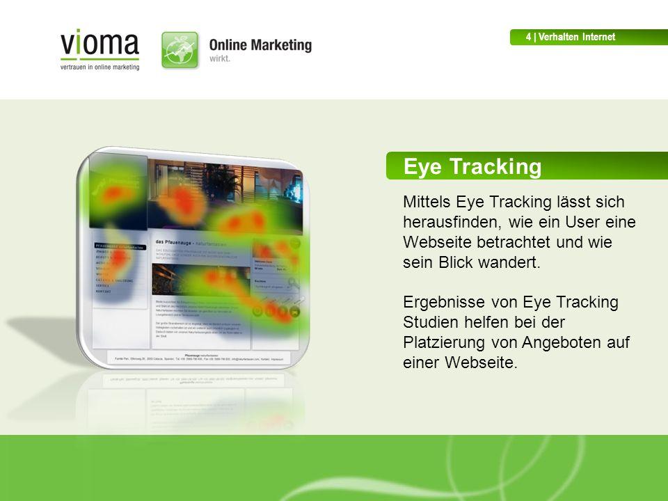 Eye Tracking Mittels Eye Tracking lässt sich herausfinden, wie ein User eine Webseite betrachtet und wie sein Blick wandert.