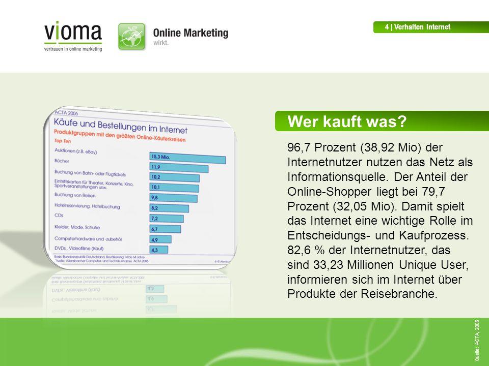 Wer kauft was.96,7 Prozent (38,92 Mio) der Internetnutzer nutzen das Netz als Informationsquelle.