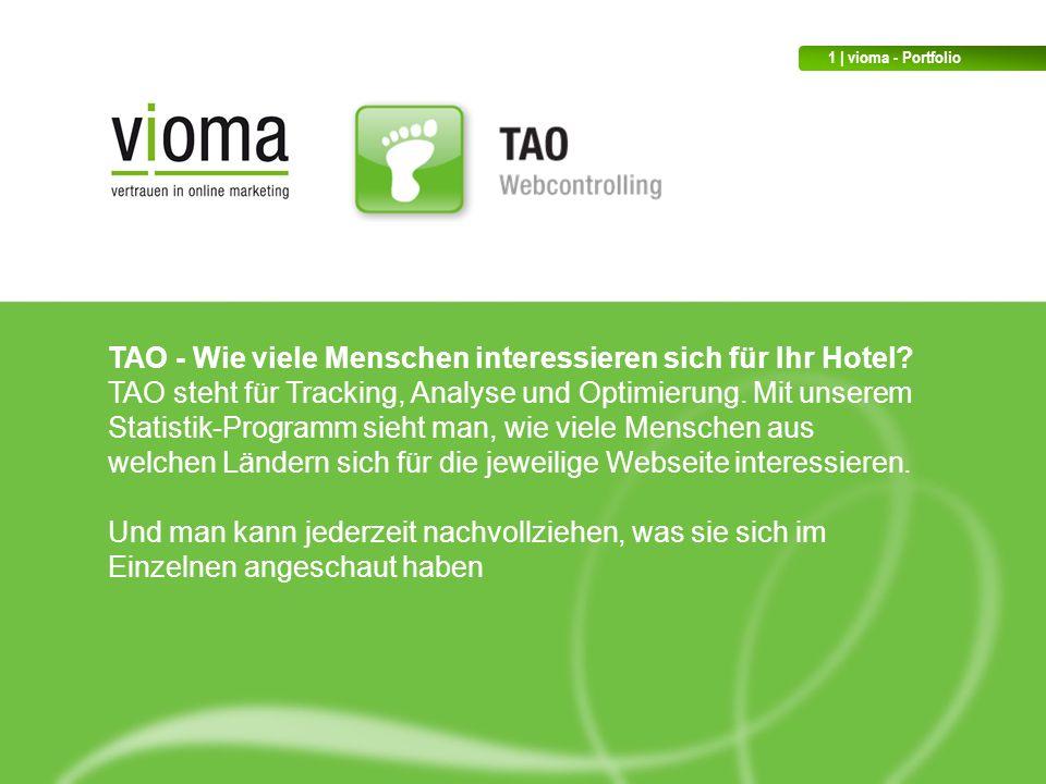 TAO - Wie viele Menschen interessieren sich für Ihr Hotel.